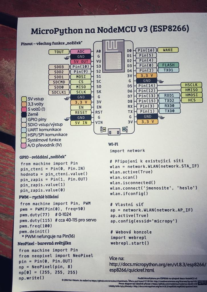 Cheatsheet made by Petr Viktorin